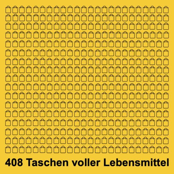 Visualisierung: 408 Taschen voller Lebensmittel